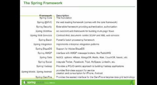 Getting Started with Spring and SpringSource Tool Suite (STS) Part 1