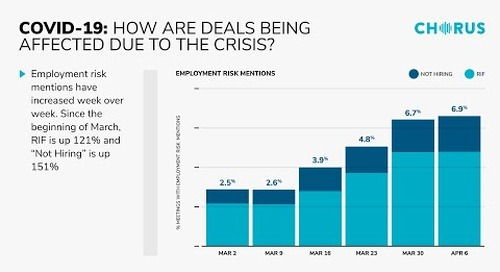 The Daily Briefing - April 16, 2020 - Deals Are Seeing An Increasing Amount Of Risk