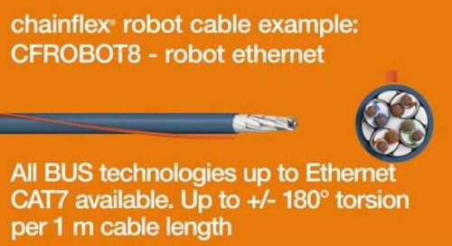 Robot cables designed for continuous-flex and torsion