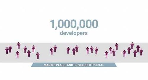 AMPLIFY: Inovação aliada a desenvolvimento de aplicativos