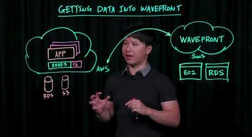 Getting Data Into Wavefront