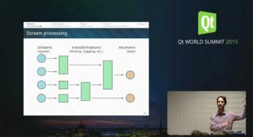 QtWS15- Reactive programming and Qt, Ivan Cukic, KDE