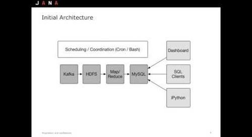 Jana's Data Warehousing Story: Then vs. Now