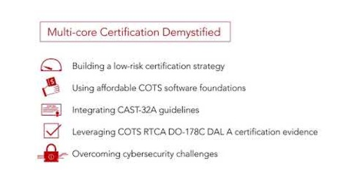 Multi-core Safety Certification Demystified