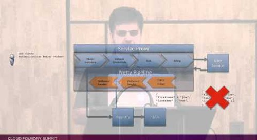 Vinícius Carvalho - Cloud Foundry Cookbook (Cloud Foundry Summit 2014)