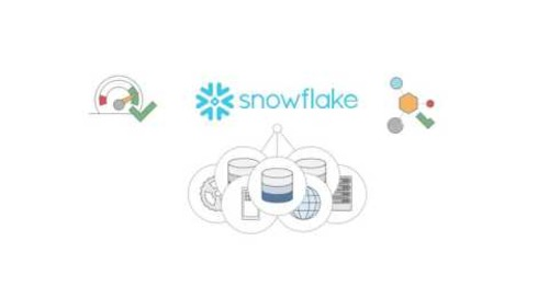 Snowflake on AWS