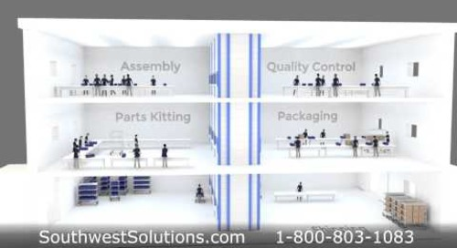 ASRS Automated Storage Distribution of Parts Tracking Inventory Workflow