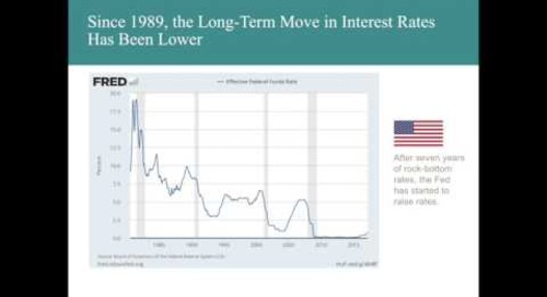 Fixed-Income Investing in a Rising Rate Environment Webinar