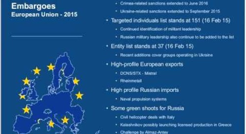 [Extract] Intel Briefing –Sanctions against Russia One year on