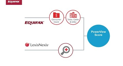 Lou Loquasto discusses PowerView Score™ - alternative data risk score by Equifax and LexisNexis