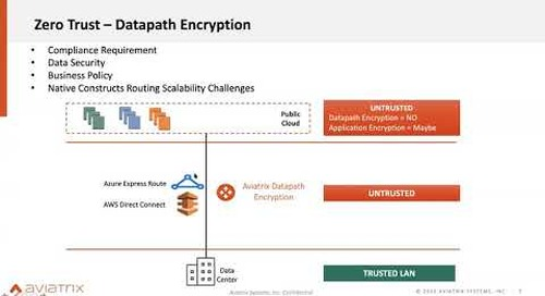 TechTalk | Why businesses are demanding end-to-end encryption and how to achieve 75G