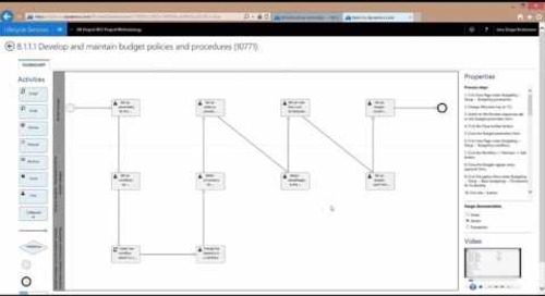 Microsoft Dynamics AX Lifecycle Services