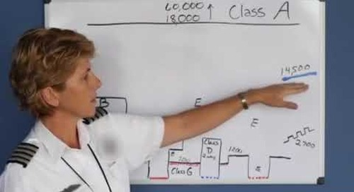 National Airspace System (Private Pilot Lesson 3a)
