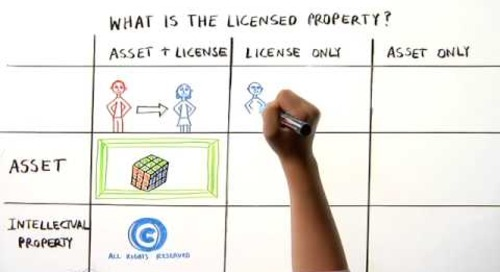What is Licensed Property? by Richard Hsu