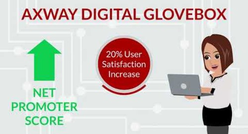 Improve your customer's vehicle purchasing experience with Axway's Digital Glovebox