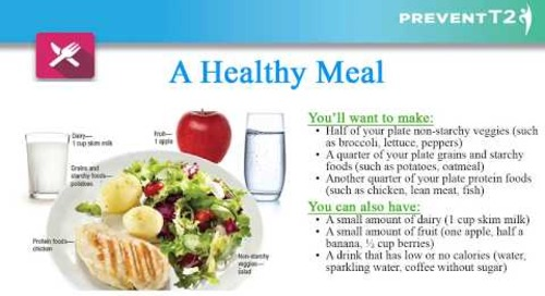 Lesson 4: Eat Well To Prevent T2