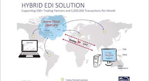 Hybrid EDI Solution, May Chew & Doug Kindrick, APL Logistics