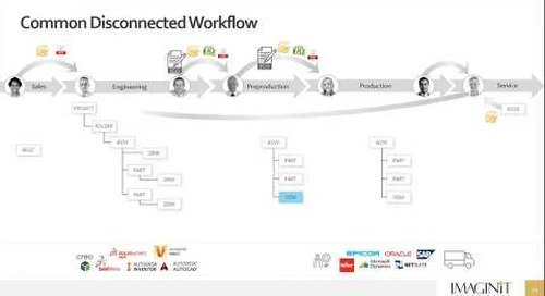 Connected Data: Paving a Path to Digital Transformation