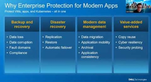 VMware Tanzu & Dell Tech Summit 2020 Session 8 - Protect Your K8s Investment