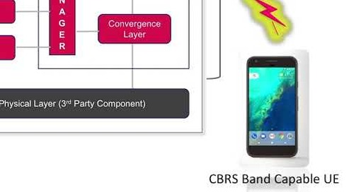 Radisys MobilityEngine Solution Helps You Accelerate Your CBRS Market Readiness