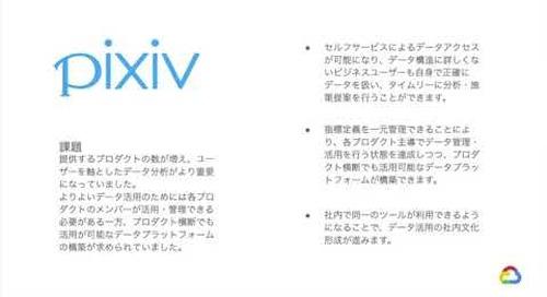 BEACON Japan 2020: ますます重要になるデータエクスペリエンス