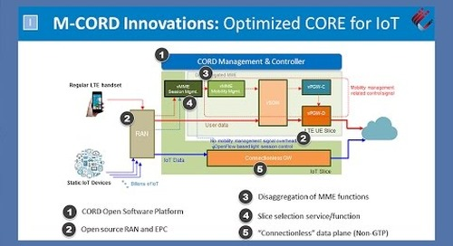 M-CORD Demo - Optimized Core for IoT