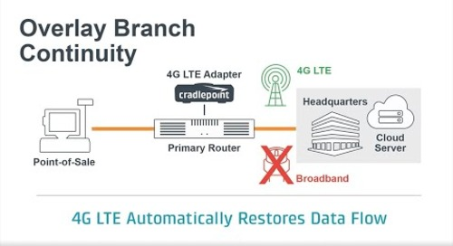 How to Use LTE Failover for Branch Continuity