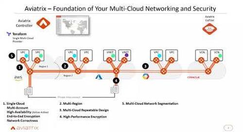 TechTalk | Azure cloud architect's guide to multi-cloud networking