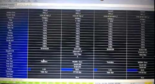 Radisys 3G Femtotality 8UE MRAB