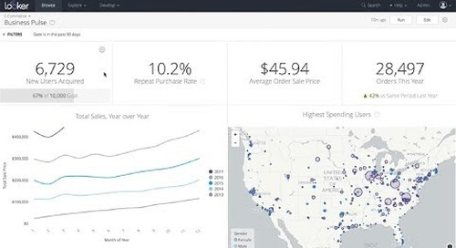 A Data-Driven Day: An Intro to Looker as a Business User