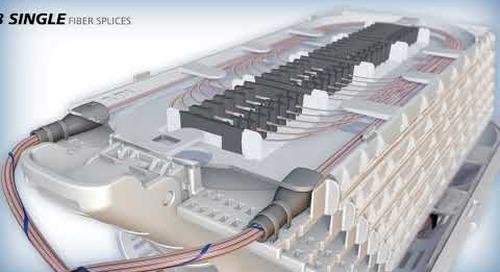 Apex® Fiber Optic Splice Closures