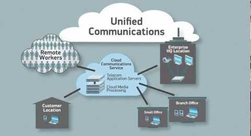 Cloud Media Processing with Radisys