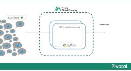 Scaling a Machine Learning Model Using Pivotal Cloud Foundry
