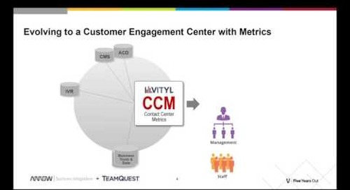 TeamQuest CCM: Top Challenges in Providing a Great Customer Experience