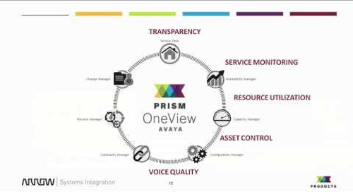 What is Prism OneView