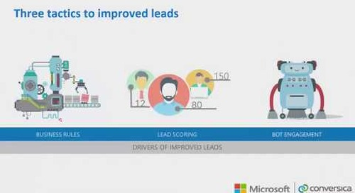 Webinar: How Microsoft Is Using AI In Marketing: Today and Tomorrow