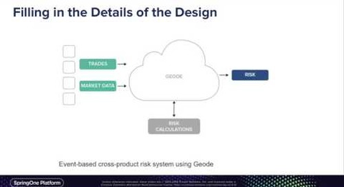 Wall St. Derivative Risk Solutions Using Geode — Andre Langevin, CIBC; Mike Stolz, Pivotal