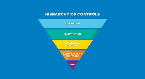 COVID19 & Getting Back to Work: Hierarchy of Controls