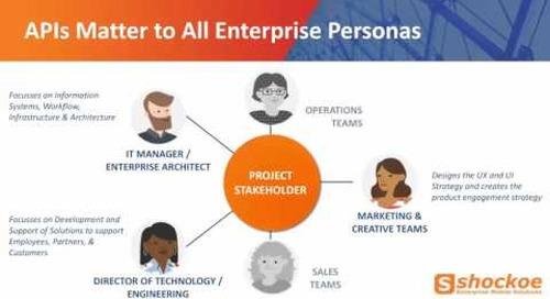 The API personas