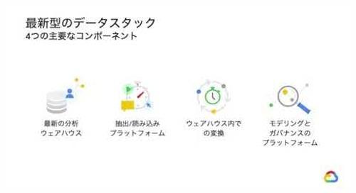 BEACON Japan 2020: データの準備を整える