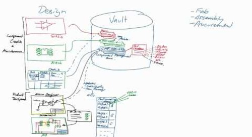 Altium Vault Technology Overview