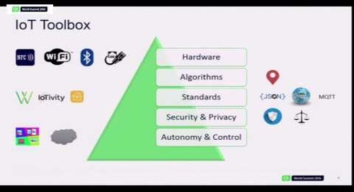 QtWS16- Qt & the Internet of Things (IoT) – Do they fit together?, Alexander Blasche, The Qt Company