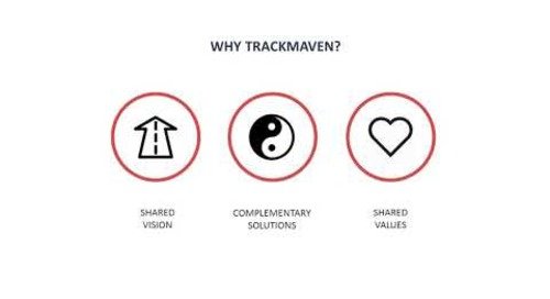 Skyword and TrackMaven Join Forces: Webinar with the Founders Tom Gerace and Allen Gannett