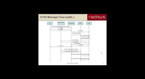 TotaleNodeB FDD Demo on Broadcom Supporting S1 Handover