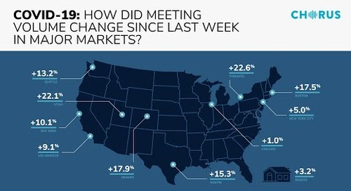 The Daily Briefing - May 1, 2020 - How Companies Make Impressions & Fuel Pipeline in Event Absence