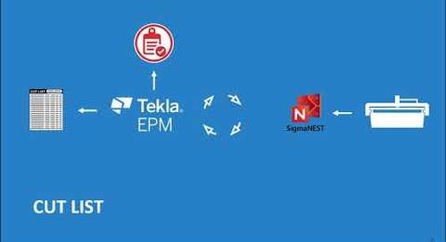 Tekla PowerFab Partner Spotlight: SigmaNest