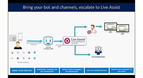Integrating Chat Bots with Live Assist v2