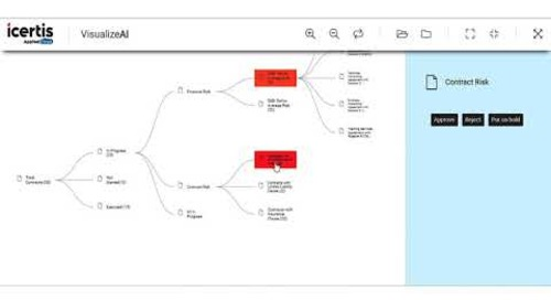 The ICM VisualizeAI App - Navigate Your Contracts