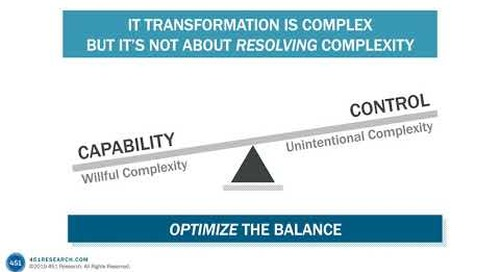 IT Transformation is Complex