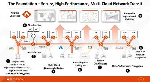 TechTalk   Building Secure Multi-Cloud Networking for Healthcare Applications